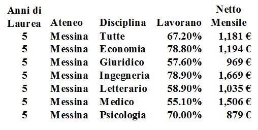 2019-04-02__Università__003
