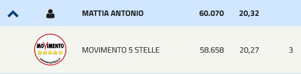 2019-03-26__Basilicata__Definitivi__004