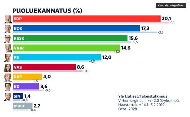 2019-04-05__Finlandia__001