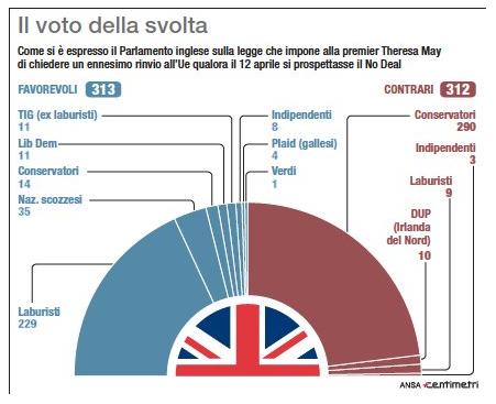2019-04-07__Brexit__001