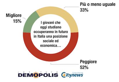 2019-04-10__Italia__Lavoro__001