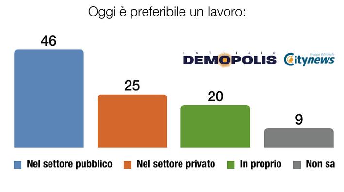 2019-04-10__Italia__Lavoro__002