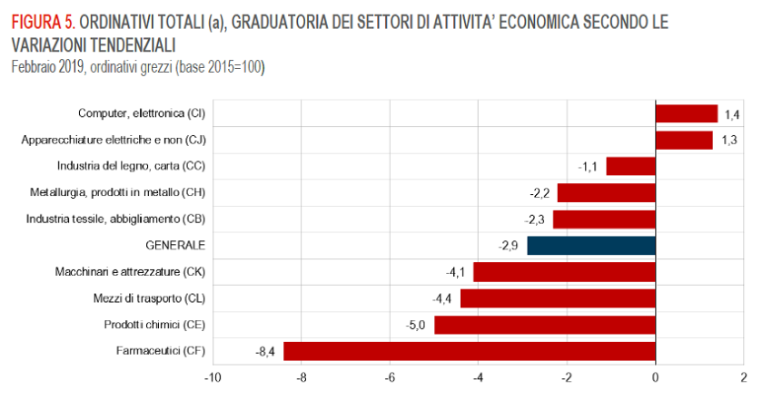 2019-04-18__Istat__001