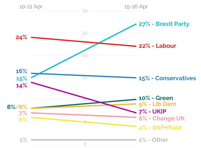 2019-04-18__Regno_Unito__Farage__001