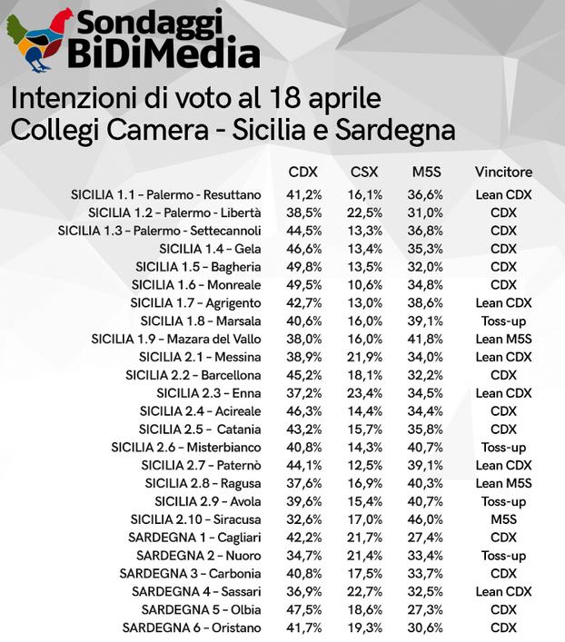 2019-04-23__Bimedia__018