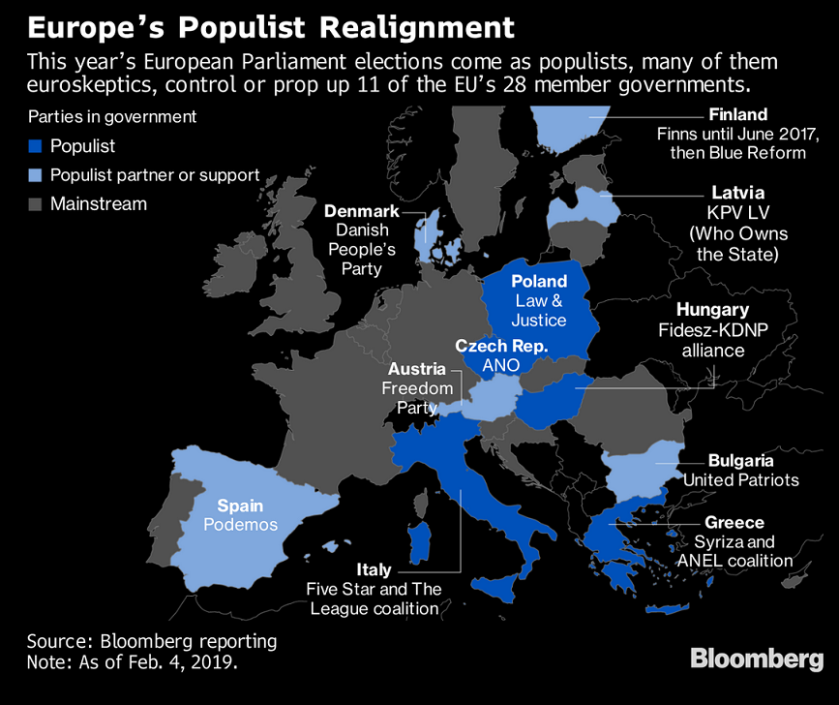 Europe's Populist Realignement 2019-02-18 001