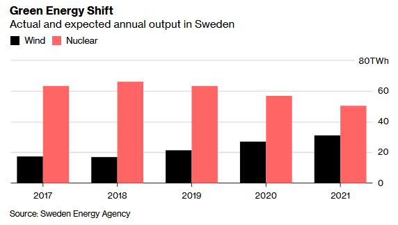 2019-05-05__Sweden__001