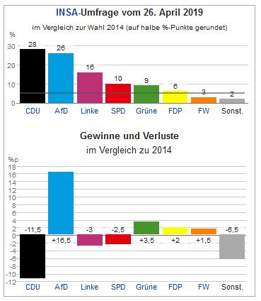 2019-05-10__Germania__Landtagswahl in Sachsen 2019__002