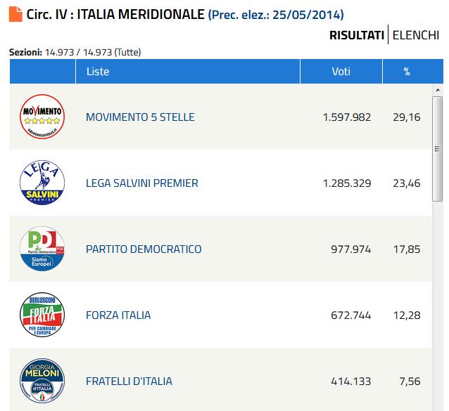2019-05-27__Ministero Interni 005