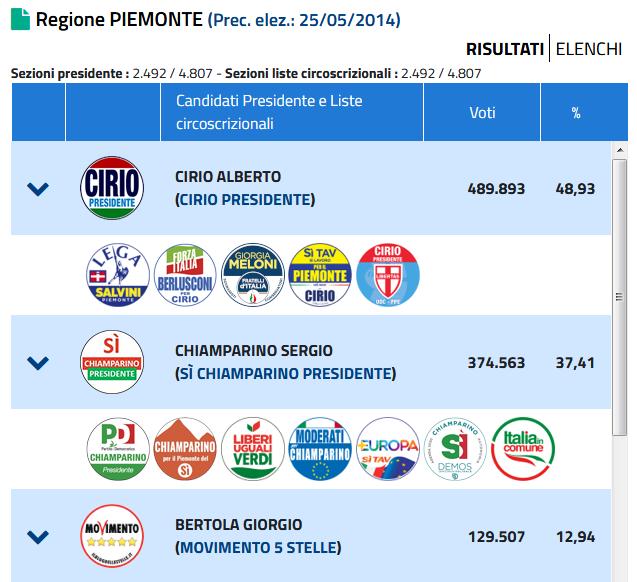 2019-05-27__Piemonte 2,167__001