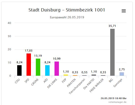 2019-05-28__Duisburg__001