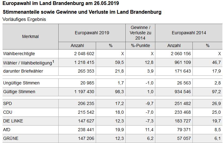 2019-06-01__Brandenburg__001