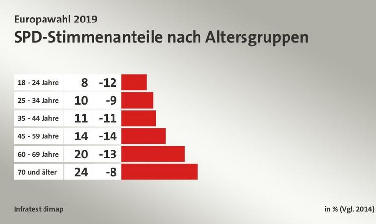2019-06-01__Germania__Età__003