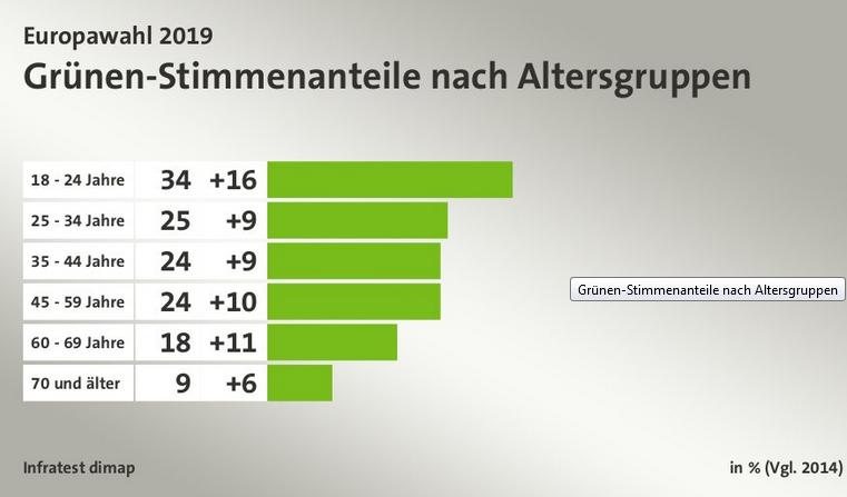 2019-06-01__Germania__Età__004