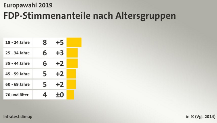 2019-06-01__Germania__Età__006
