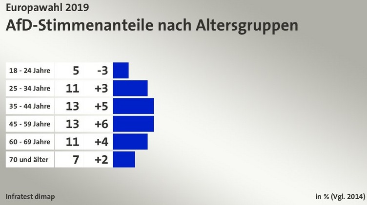 2019-06-01__Germania__Età__007