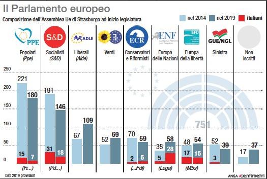 2019-06-01__Parlamento Europeo__001