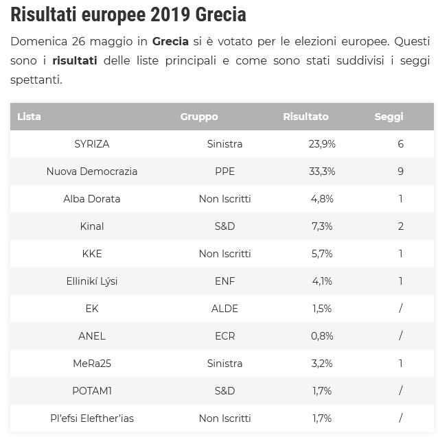 2019-06-03__Grecia__001