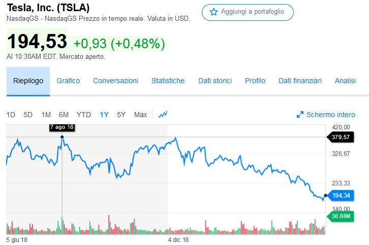 2019-06-07__Tesla__001