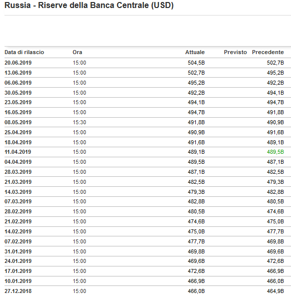 2019-06-20__Russia Riserve 003