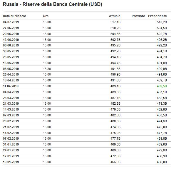 2019-07-04__Russia__002