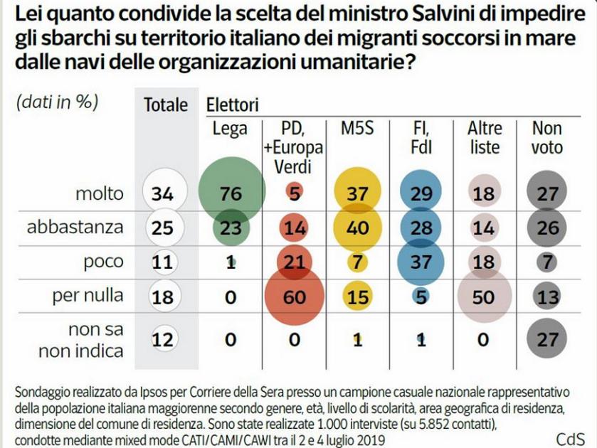 2019-07-06__Salvini__001