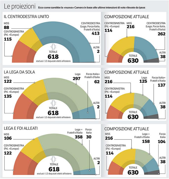 2019-08-11__Corriere__Previsioni 001