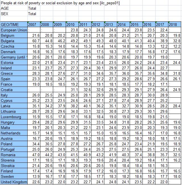 2019-08-19__Eurostat__001