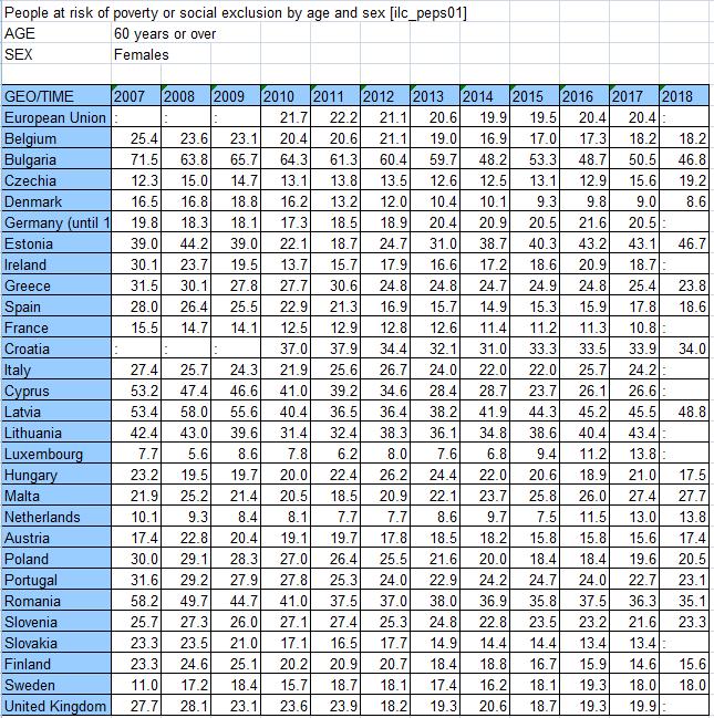 2019-08-19__Eurostat__002