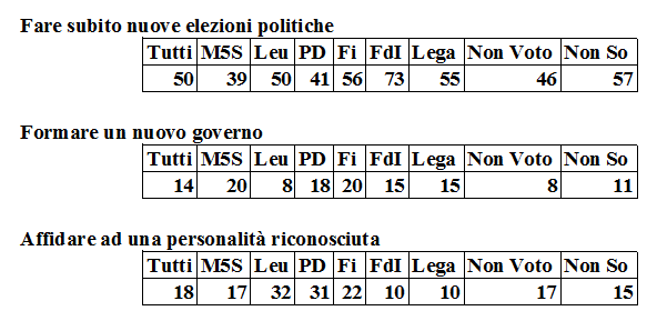 2019-08-20__Sondaggio 001