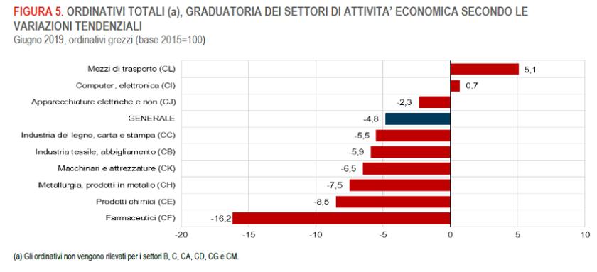 2019-08-29__Istat 003