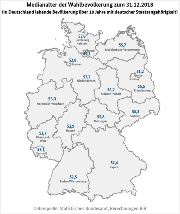 2019-08-30__Germania età mdiana