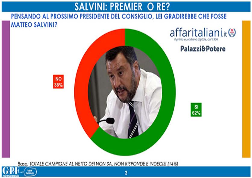 2019-09-09__Salvini__001
