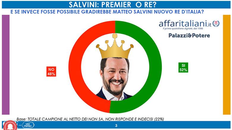 2019-09-09__Salvini__002