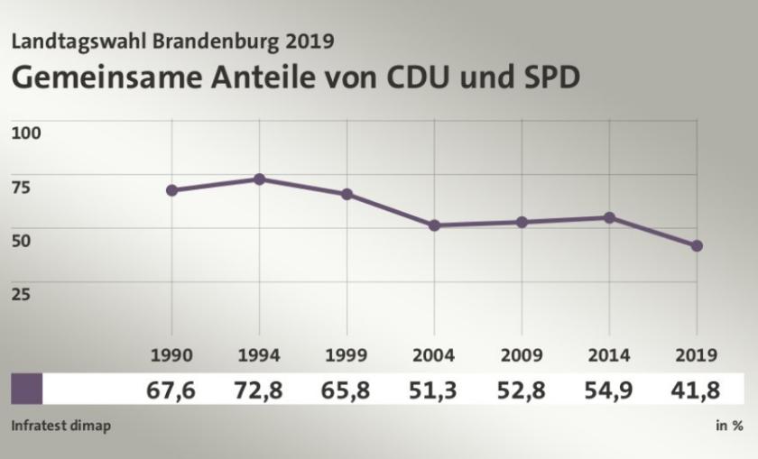 2019-09-02__Brandenburg__002