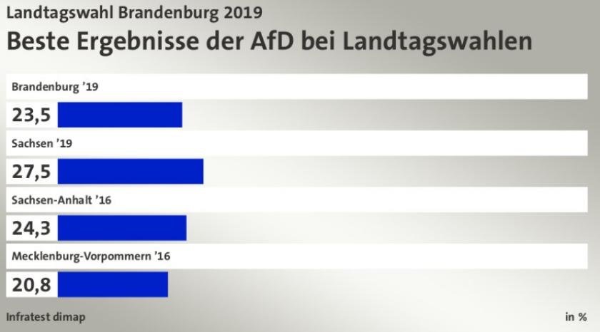 2019-09-02__Brandenburg__003