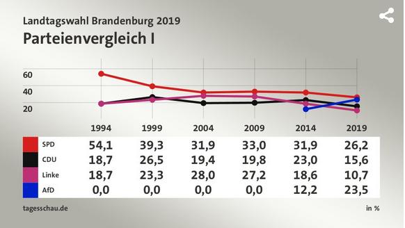 2019-09-02__Brandenburg__004