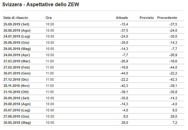 2019-09-25__Svizzera 002