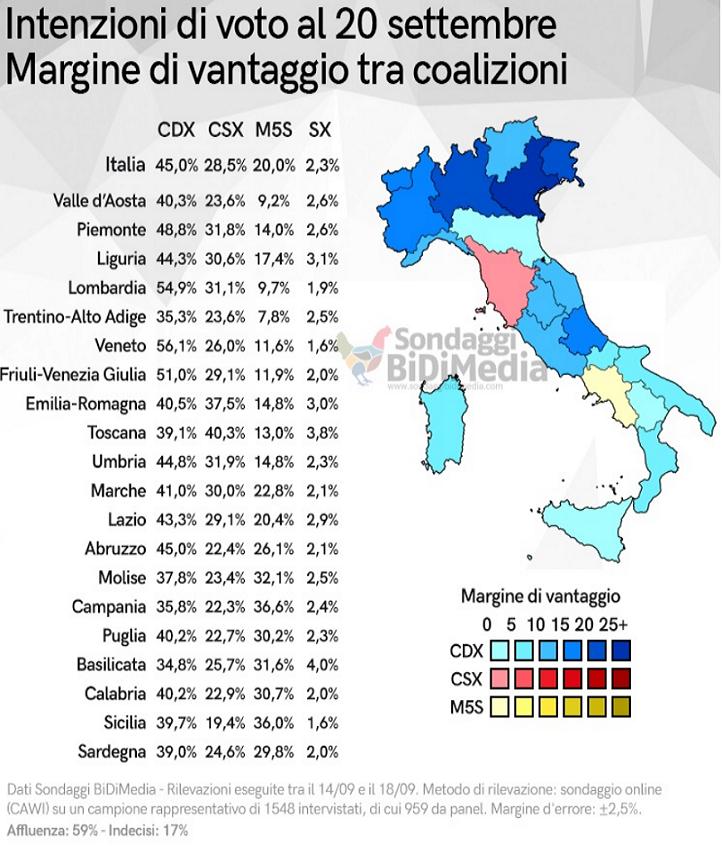 2019-09-27__Italia_Regioni_Spndaggi