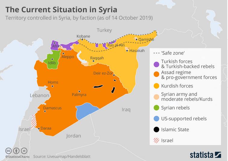 2019-10-17__Siria 001