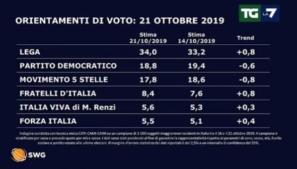 2019-10-22__Salvini 001