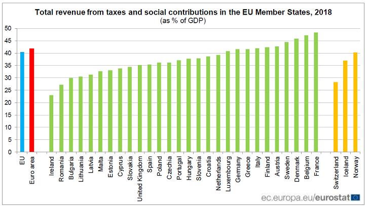 2019-11-08__Eurostat