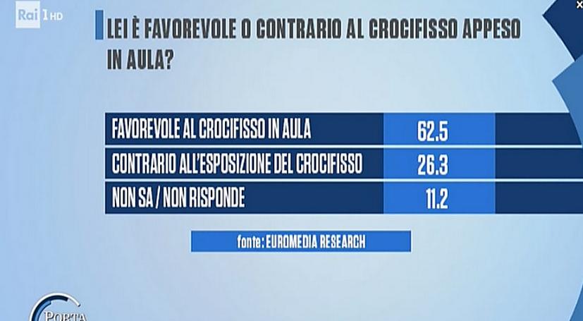 2019-12-05__Santo Crocefisso 001