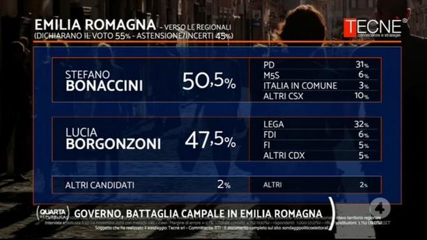 2019-12-09__Emilia Romagna 001