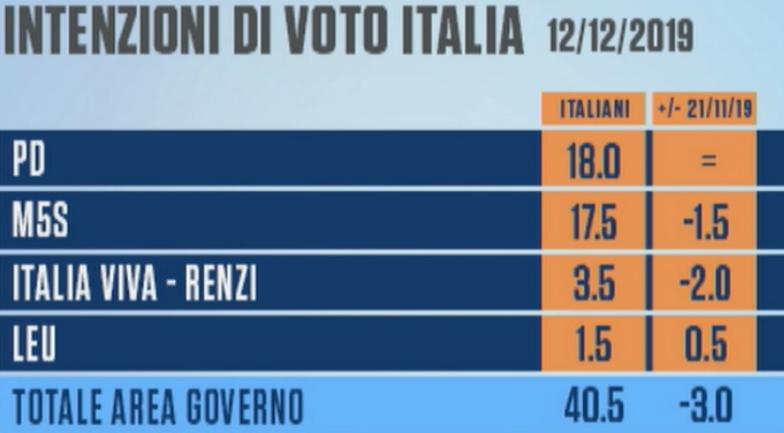 2019-12-16__Italia Viva 001