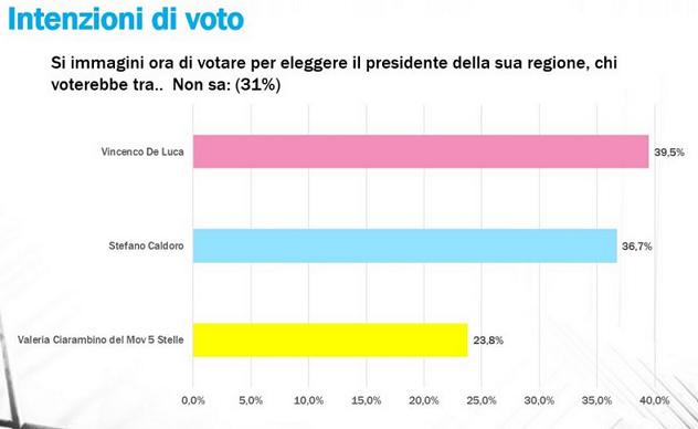 2020-01-05__Campania 001