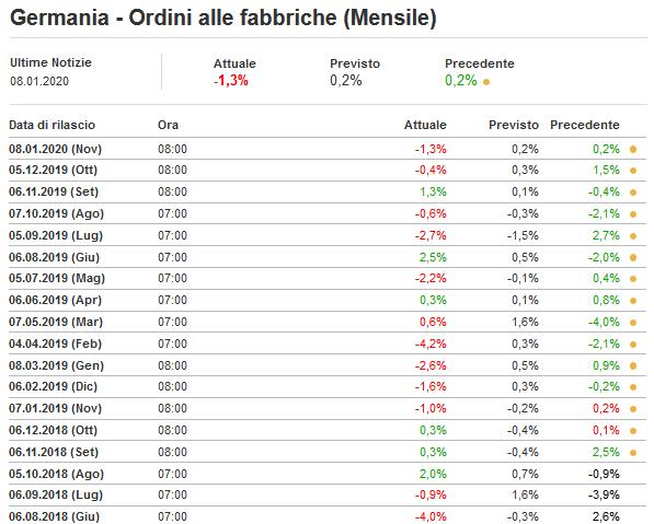 2020-01-09__Germania_Ordini Fabbroche 001