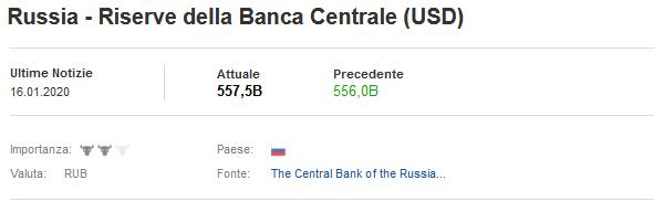 2020-01-18__Russia Riserve