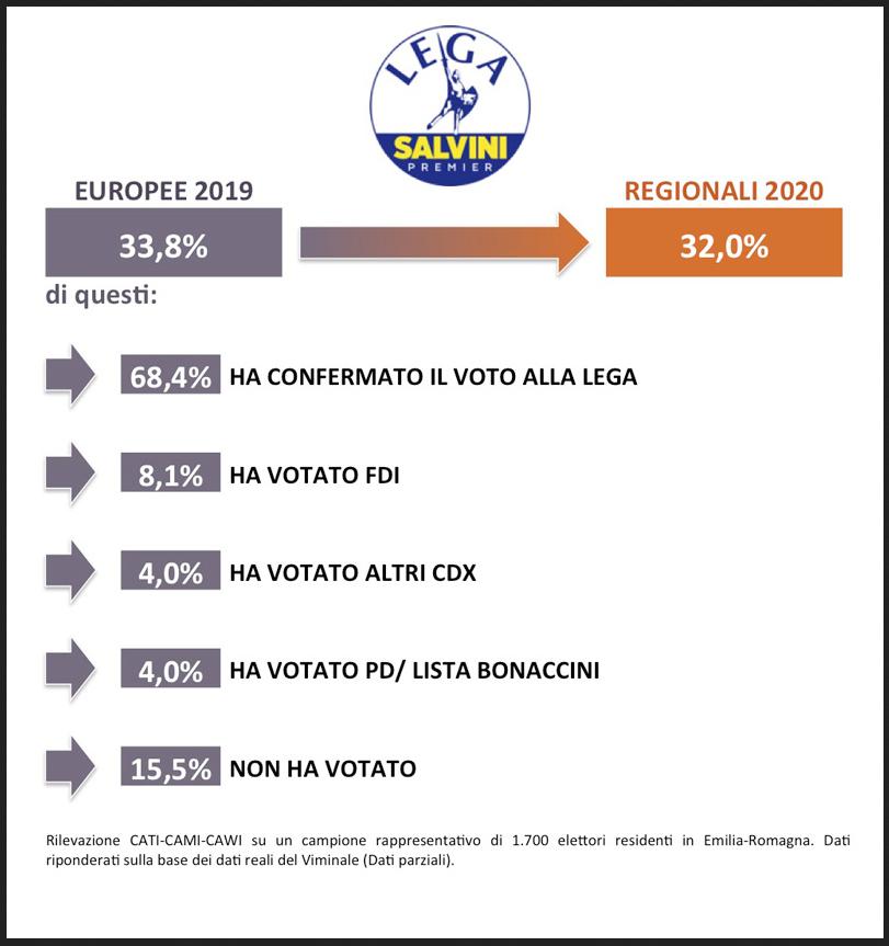 2020-01-31__ Emilia Romagna 003