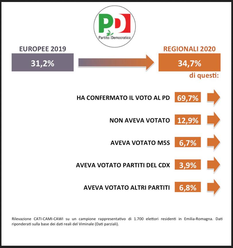 2020-01-31__ Emilia Romagna 004